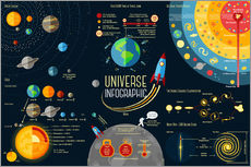 Gallery Print  Infografik vom Universum (Englisch) - Kidz Collection