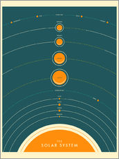 Gallery Print  The Solar System (Englisch) I - Jazzberry Blue