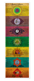 Premium-Poster  System of Chakras (engl. Text) - Sharma Satyakam